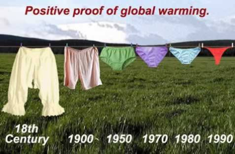Positive proof of global warming...
